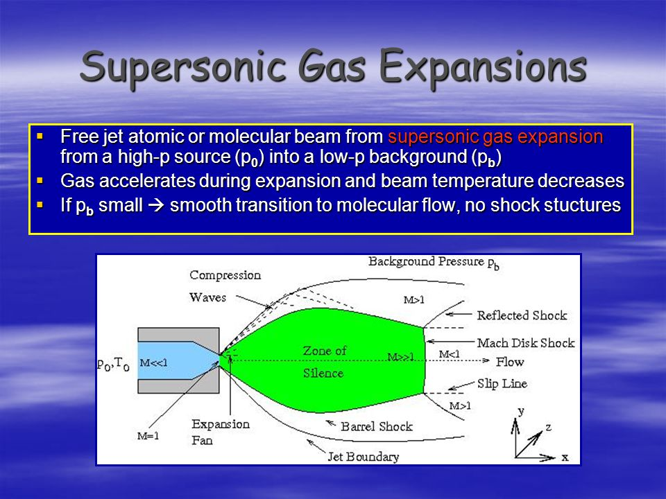 Supersonic Gas Expansions