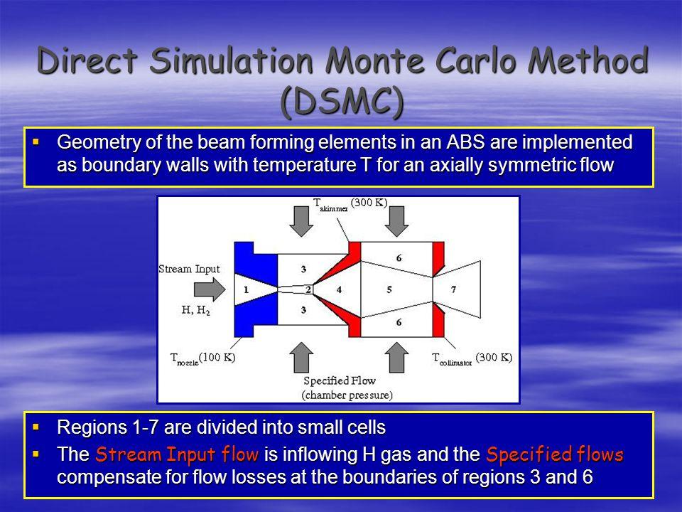 Direct Simulation Monte Carlo Method (DSMC)