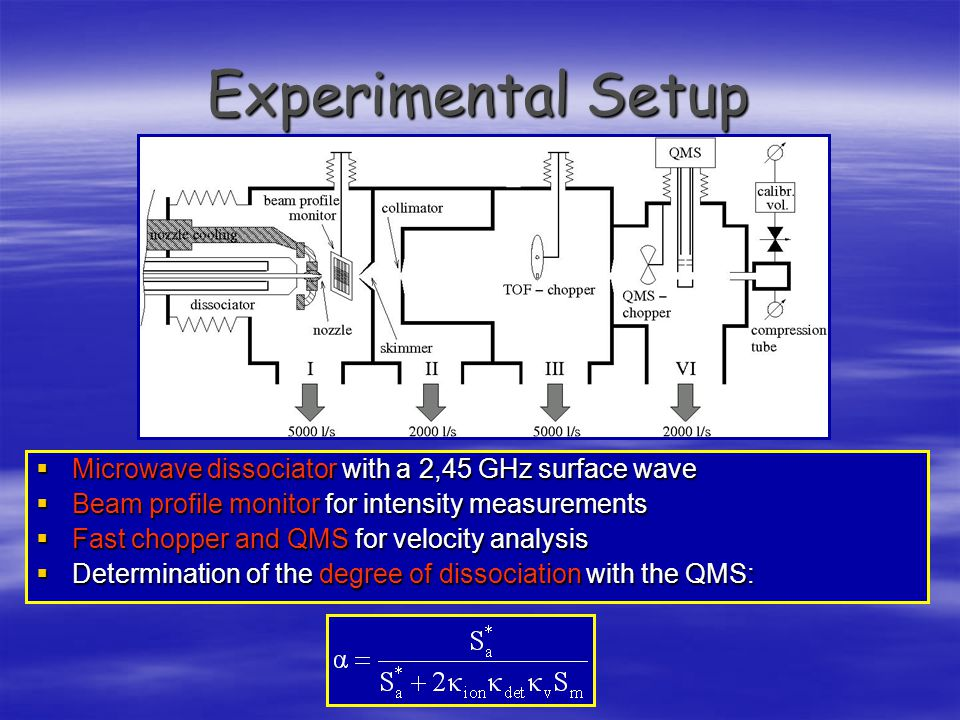 Experimental Setup Microwave dissociator with a 2,45 GHz surface wave