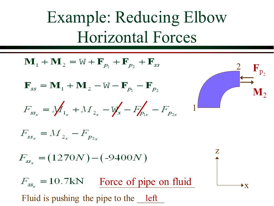 Example: Reducing Elbow Horizontal Forces