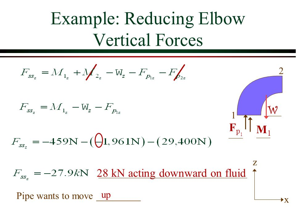 Example: Reducing Elbow Vertical Forces