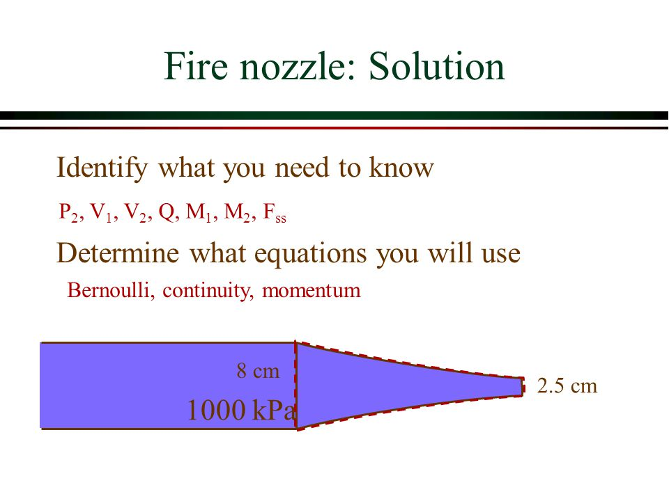 Fire nozzle: Solution Identify what you need to know
