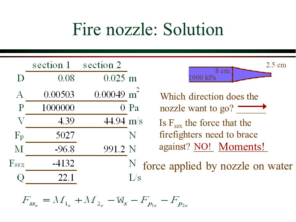 Fire nozzle: Solution Moments! force applied by nozzle on water