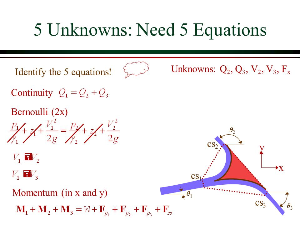 5 Unknowns: Need 5 Equations
