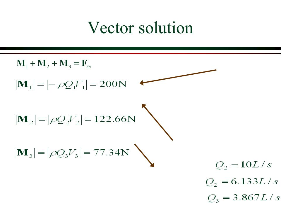Vector solution