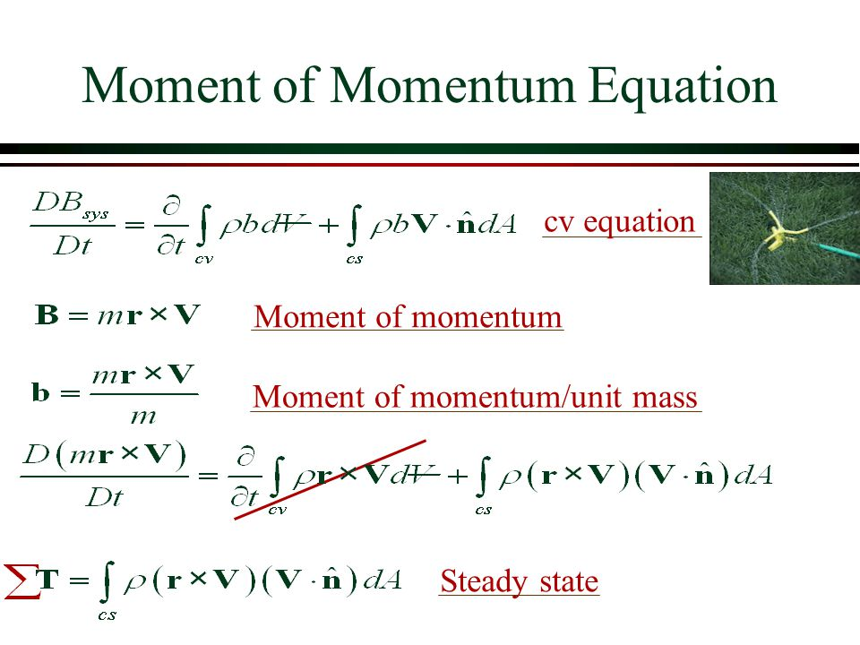 Moment of Momentum Equation