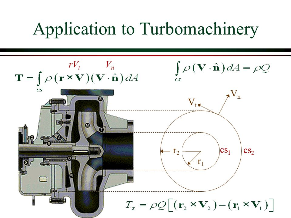 Application to Turbomachinery