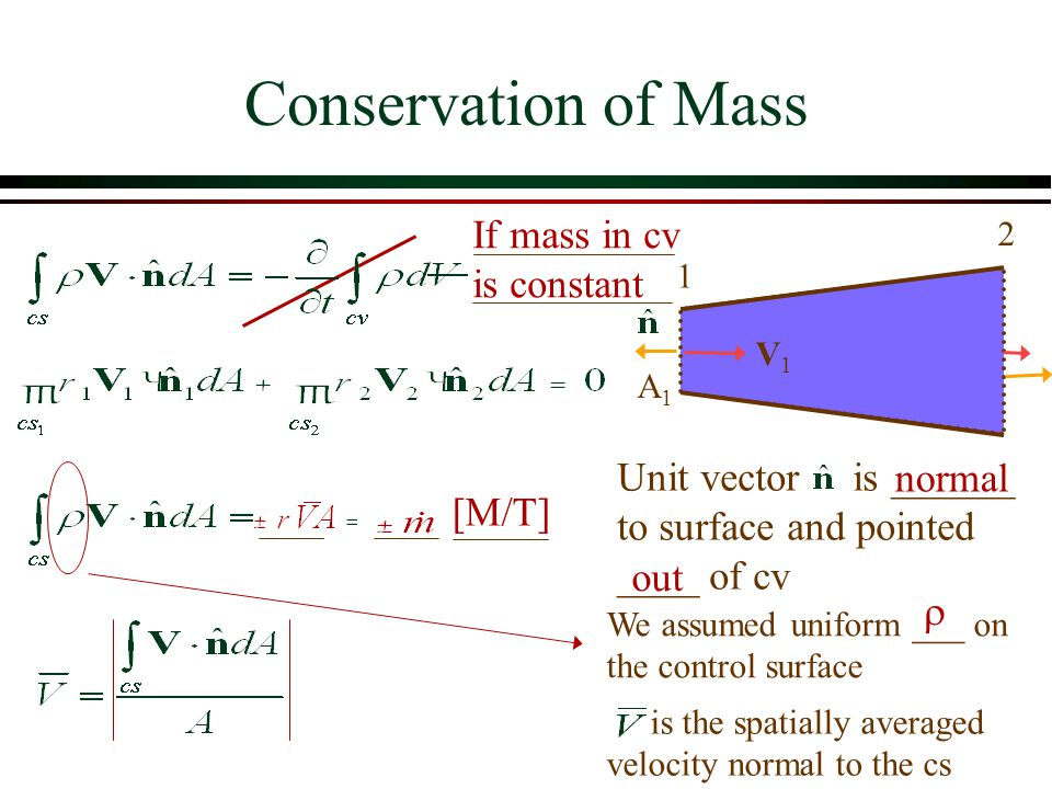 Conservation of Mass If mass in cv is constant