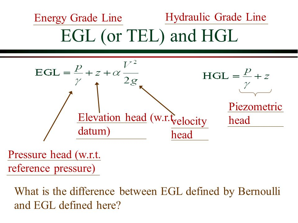 EGL (or TEL) and HGL Energy Grade Line Hydraulic Grade Line
