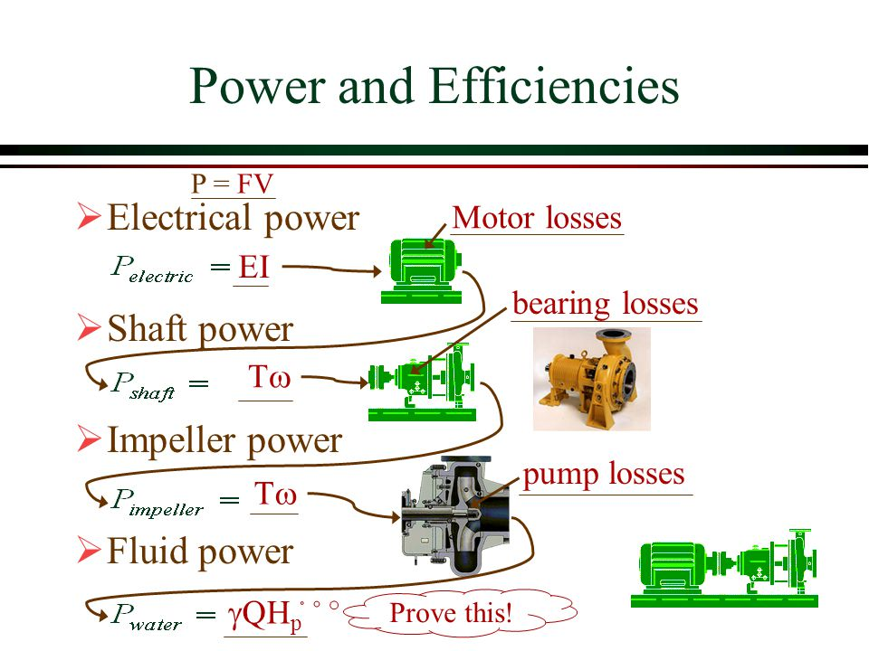 Power and Efficiencies