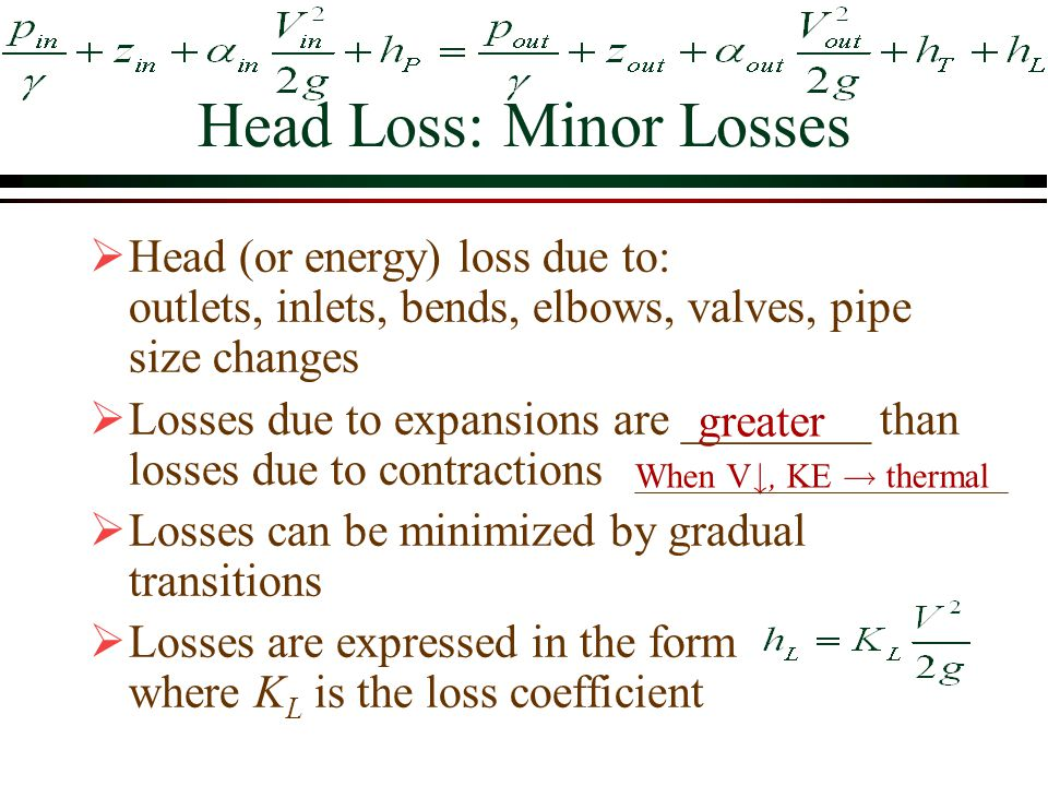 Head Loss: Minor Losses