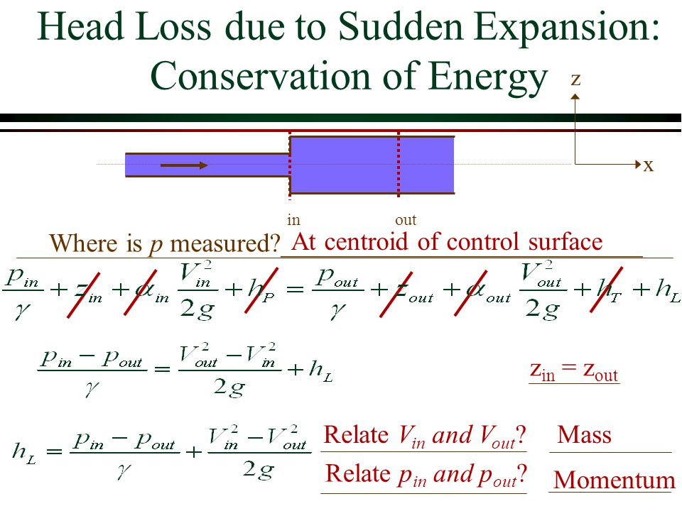 Head Loss due to Sudden Expansion: Conservation of Energy