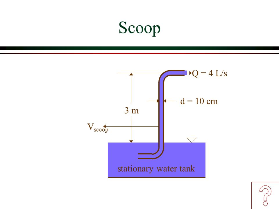 Scoop Q = 4 L/s d = 10 cm 3 m Vscoop stationary water tank