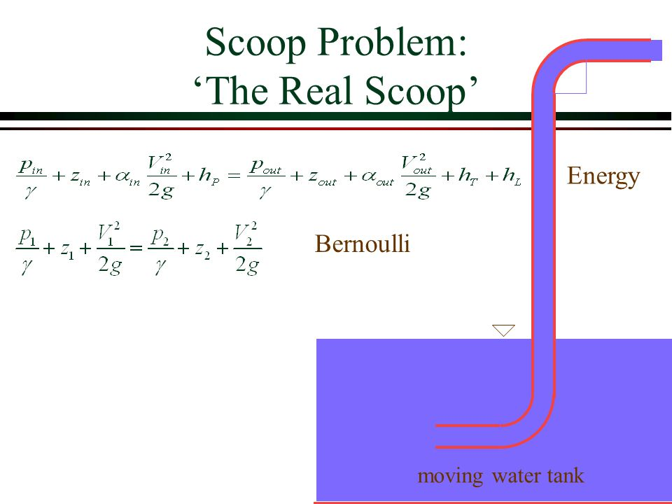 Scoop Problem: 'The Real Scoop'
