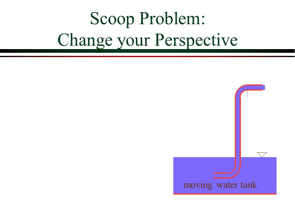 Scoop Problem: Change your Perspective