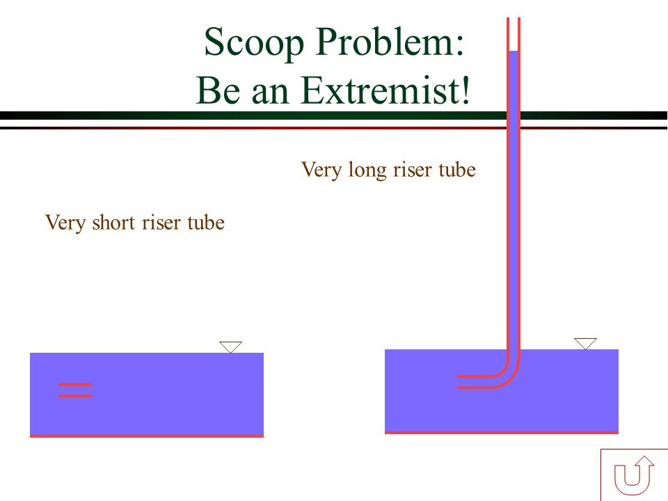 Scoop Problem: Be an Extremist!