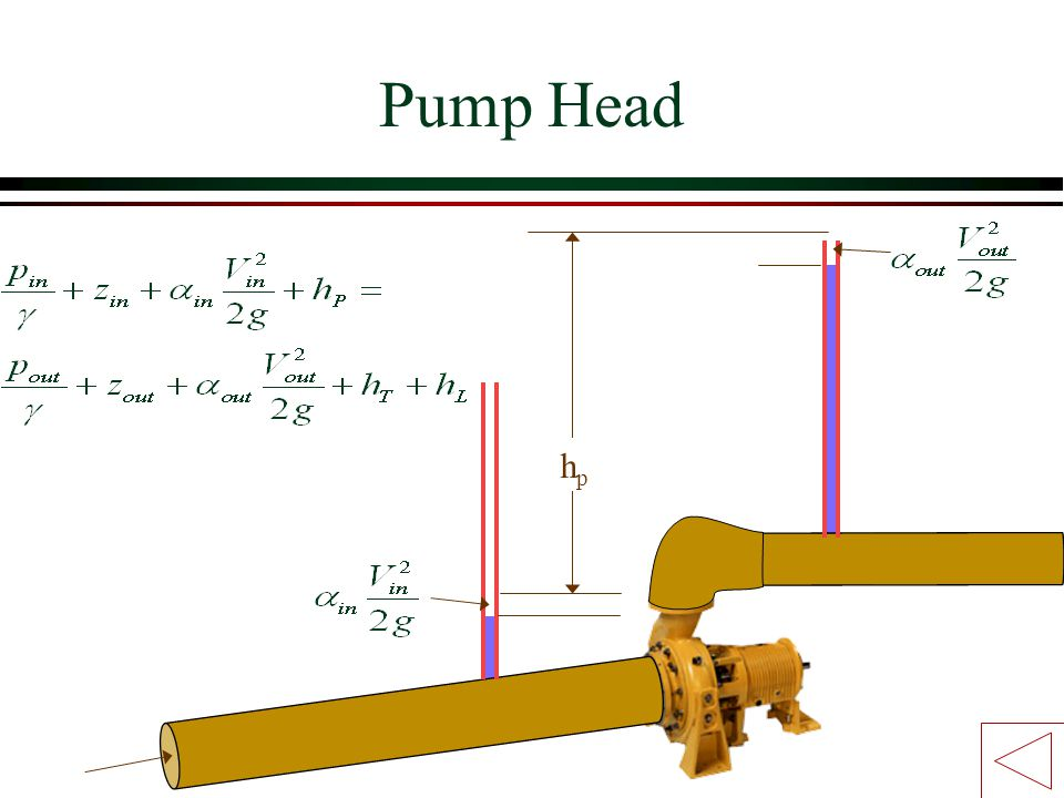 Pump Head hp