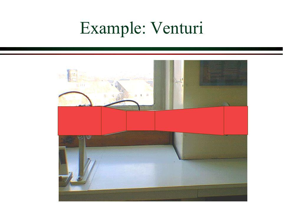 Example: Venturi