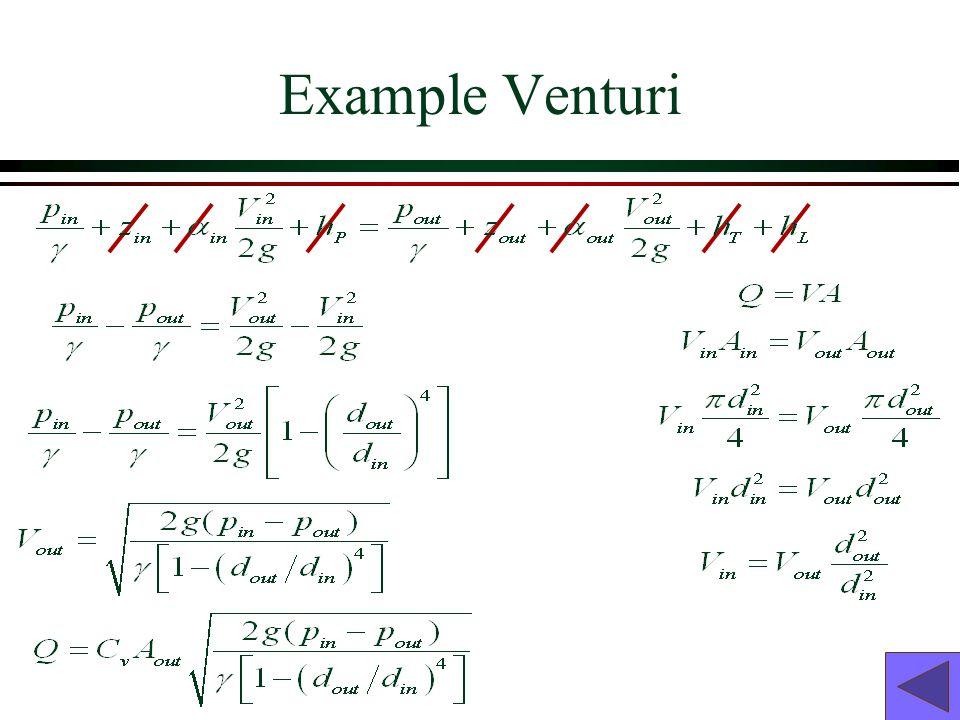 Example Venturi