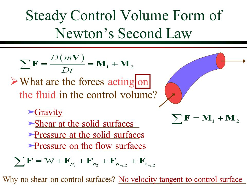 Steady Control Volume Form of Newton's Second Law