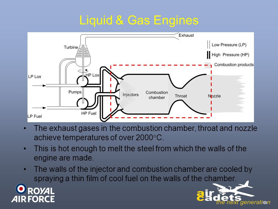 Liquid & Gas Engines The exhaust gases in the combustion chamber, throat and nozzle achieve temperatures of over 2000C.
