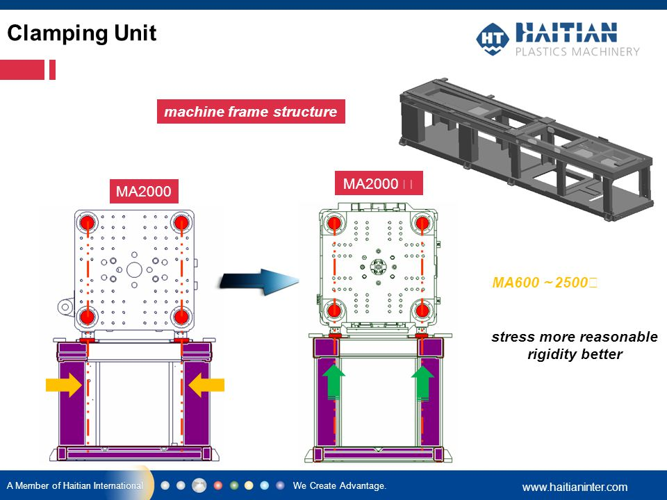 machine frame structure stress more reasonable