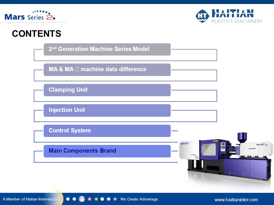 CONTENTS 2nd Generation Machine Series Model