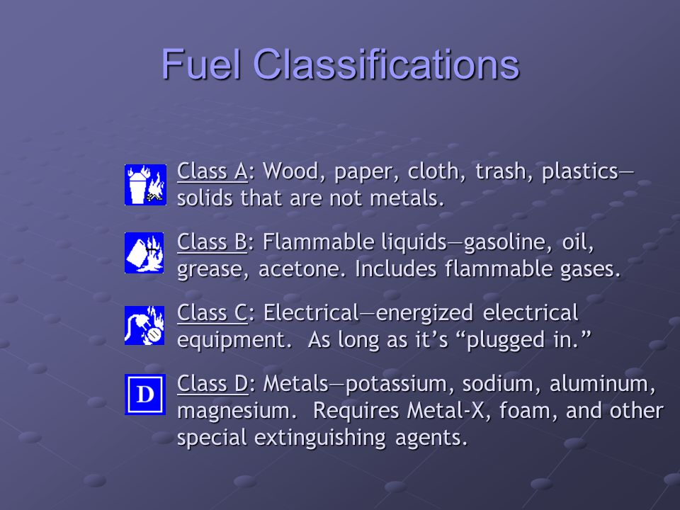 Fuel Classifications Class A: Wood, paper, cloth, trash, plastics—solids that are not metals.