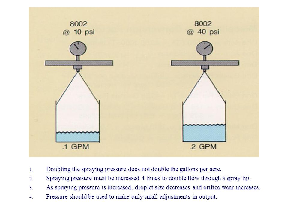 Doubling the spraying pressure does not double the gallons per acre.