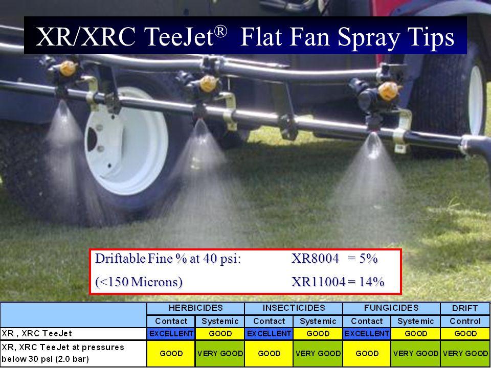 XR/XRC TeeJet® Flat Fan Spray Tips