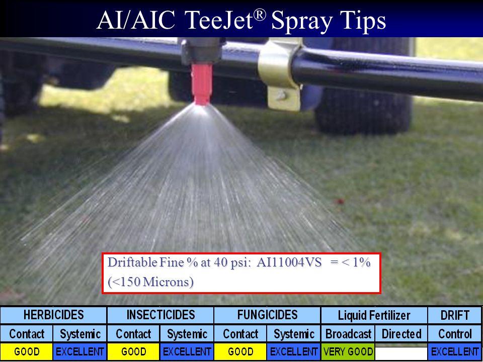 AI/AIC TeeJet® Spray Tips
