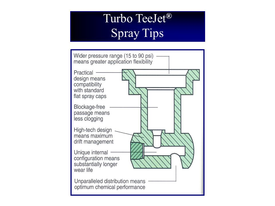Turbo TeeJet® Spray Tips