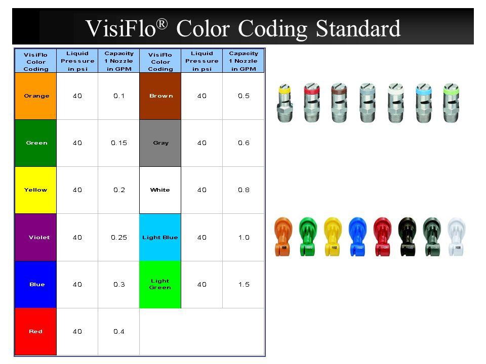 VisiFlo® Color Coding Standard