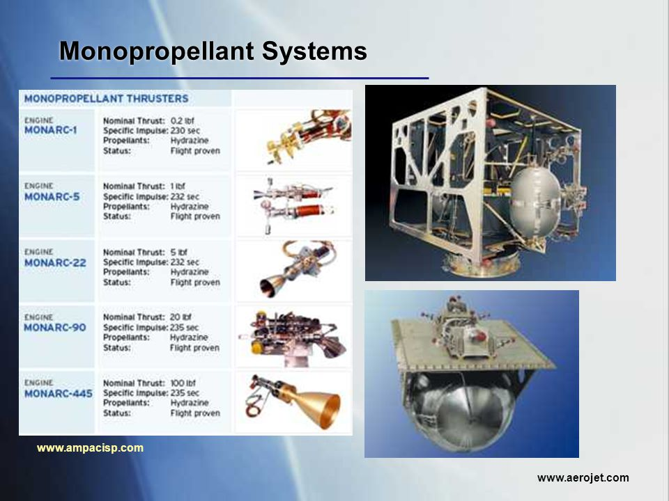 Monopropellant Systems