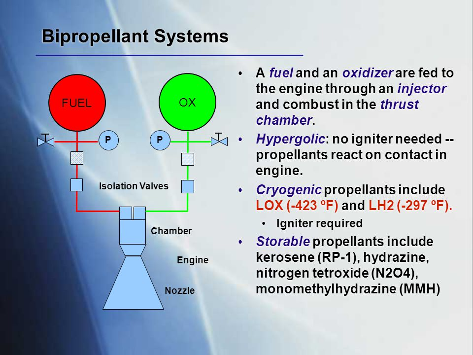 Bipropellant Systems A fuel and an oxidizer are fed to the engine through an injector and combust in the thrust chamber.