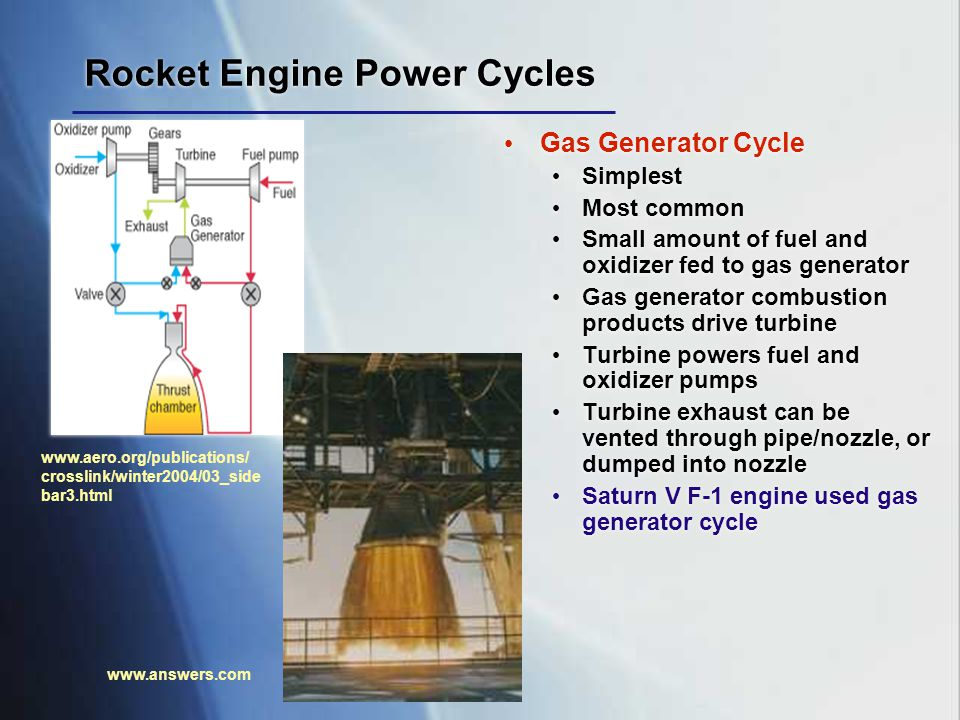 Rocket Engine Power Cycles