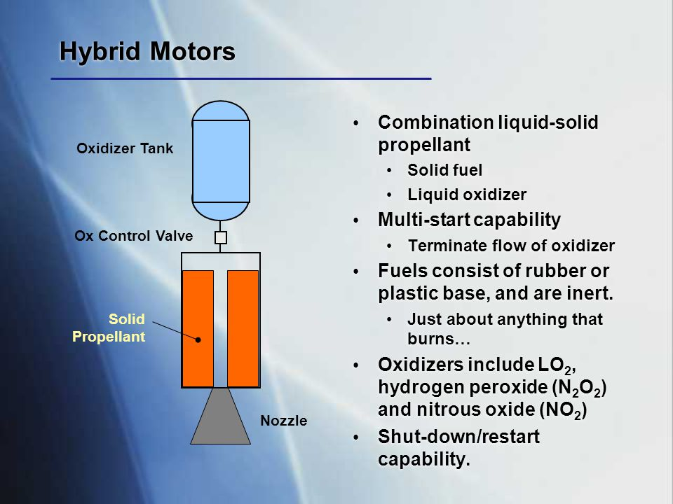 Hybrid Motors Combination liquid-solid propellant