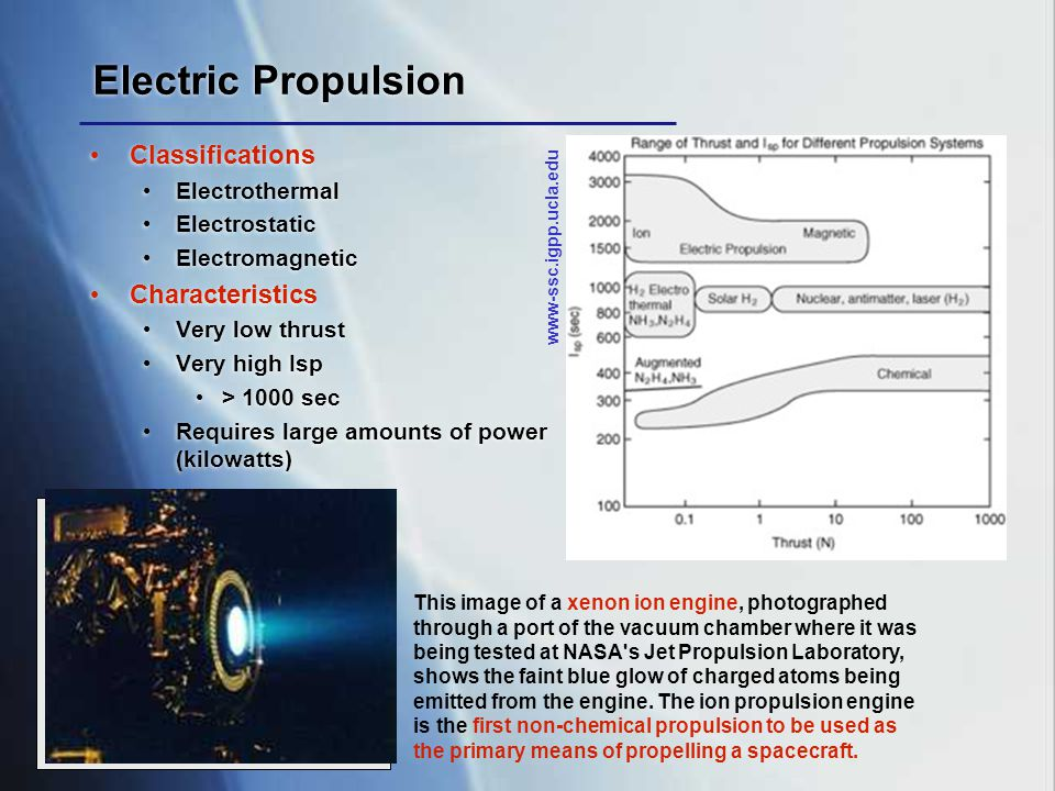 Electric Propulsion Classifications Characteristics Electrothermal