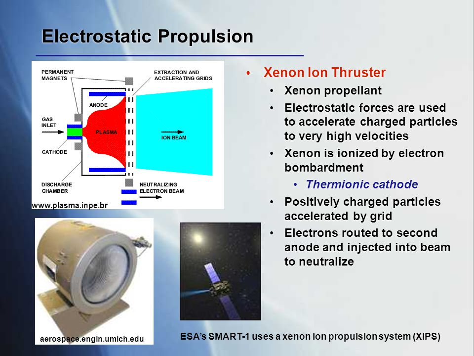 Electrostatic Propulsion