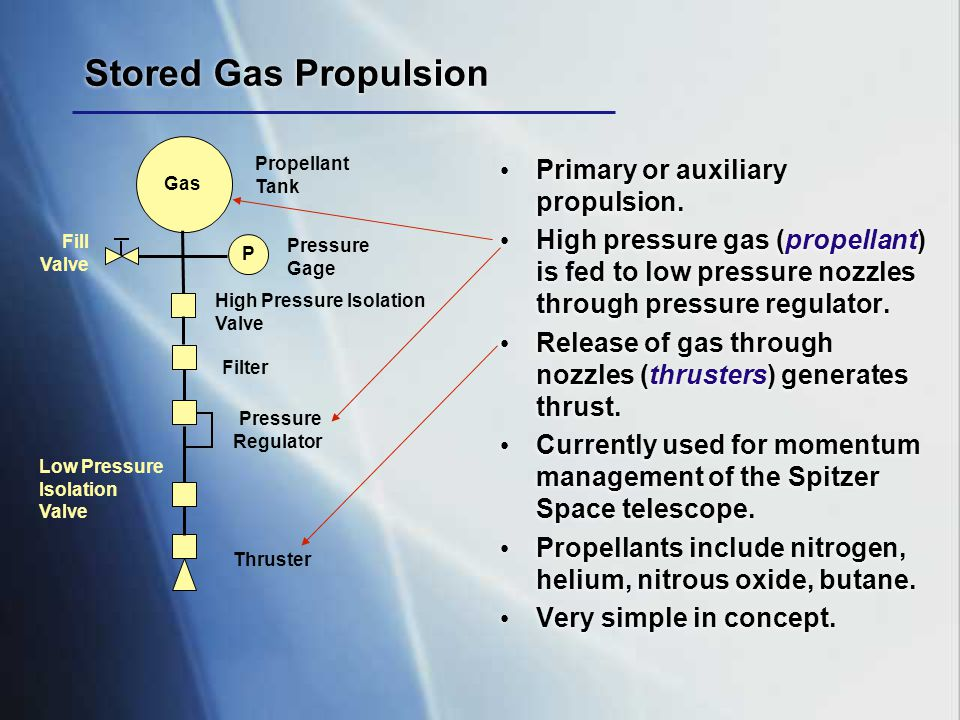 Stored Gas Propulsion Primary or auxiliary propulsion.