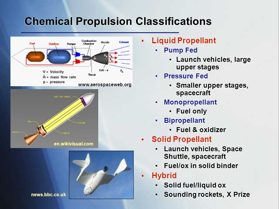 Chemical Propulsion Classifications