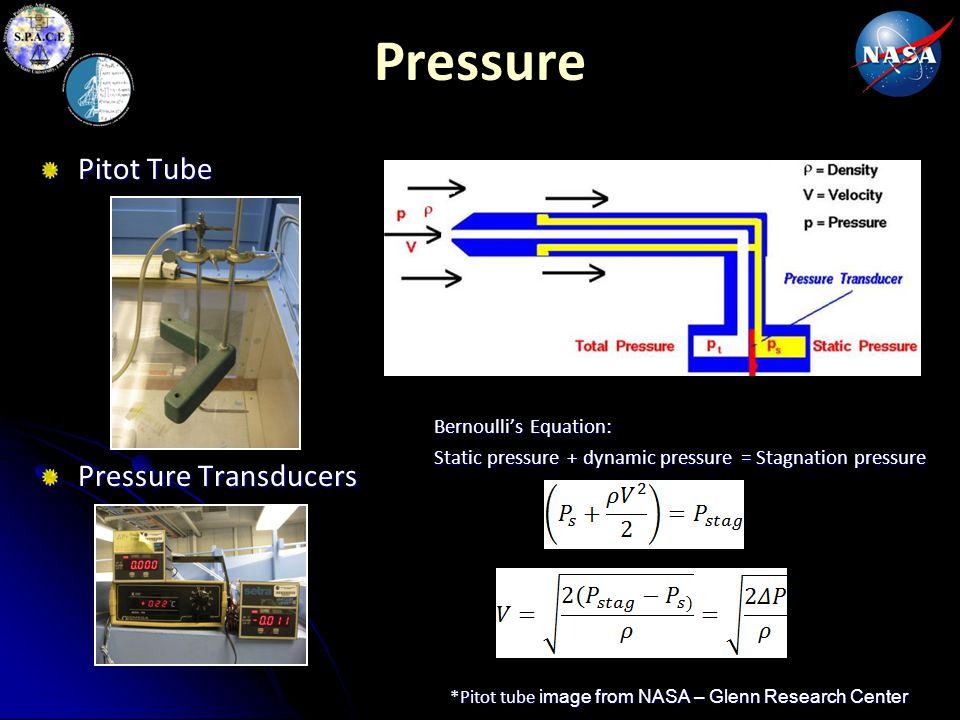 Pressure Pitot Tube Pressure Transducers Bernoulli's Equation: