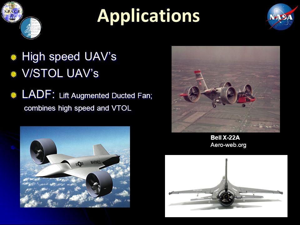 Applications High speed UAV's V/STOL UAV's