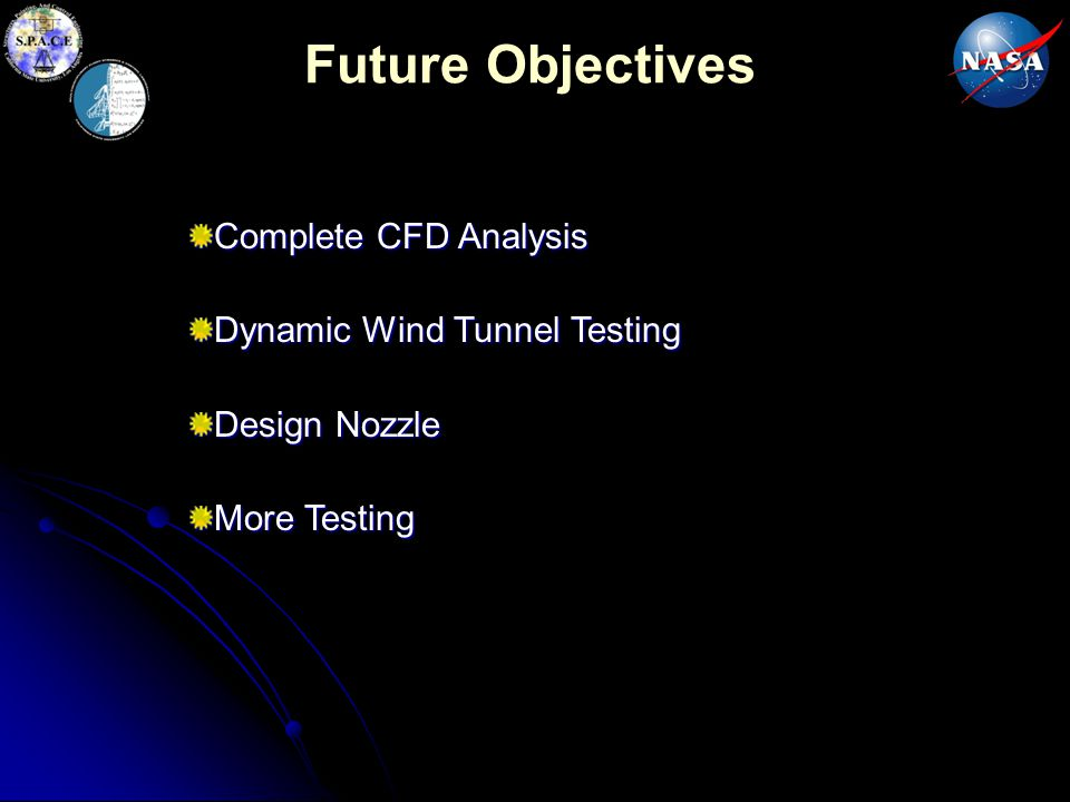 Future Objectives Complete CFD Analysis Dynamic Wind Tunnel Testing