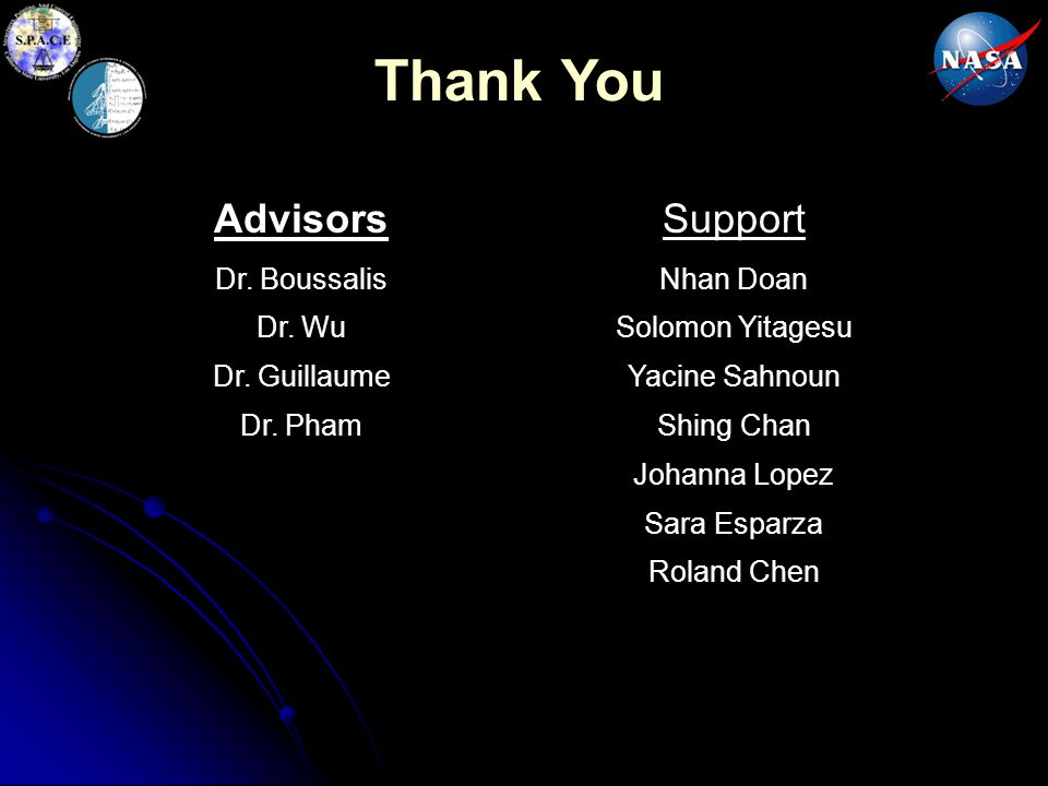 Thank You Advisors Support Dr. Boussalis Dr. Wu Dr. Guillaume Dr. Pham