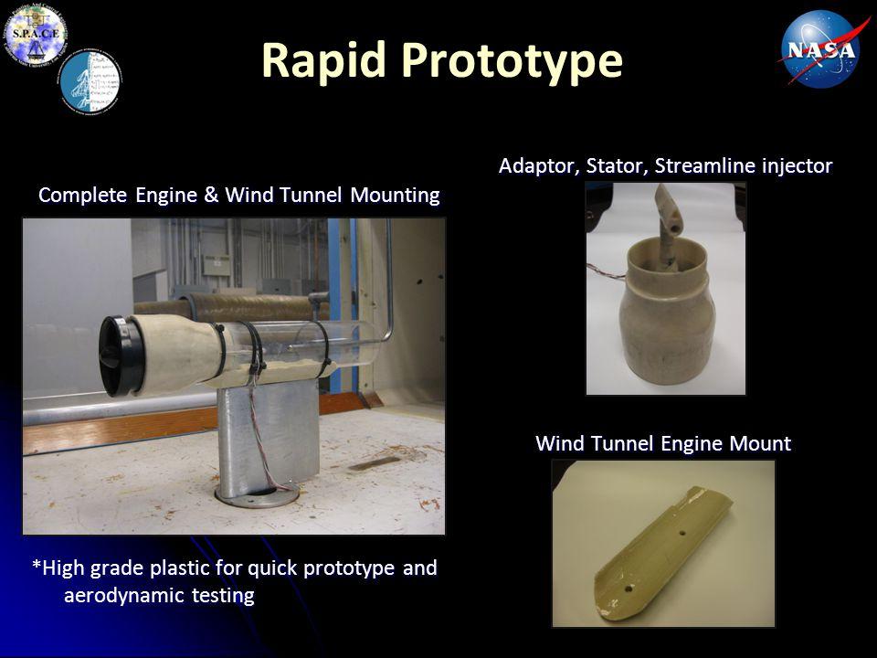 Rapid Prototype Adaptor, Stator, Streamline injector