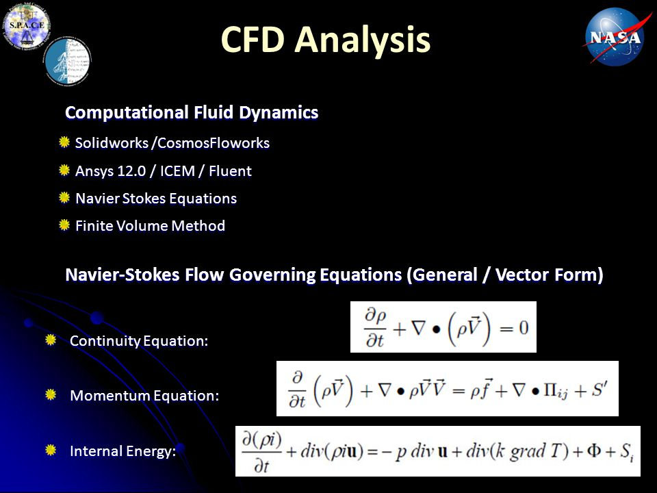 CFD Analysis Computational Fluid Dynamics