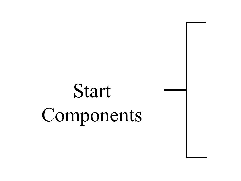Start Components