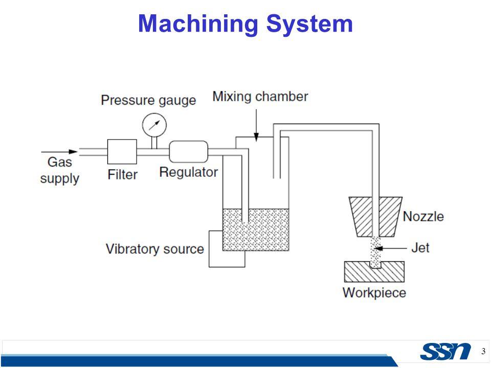 Machining System 3 3