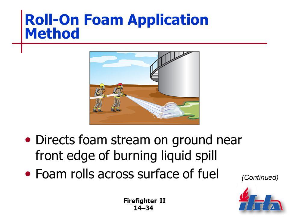 Roll-On Foam Application Method